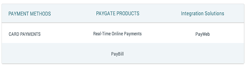 Paygate-Products-Tables-PayFX